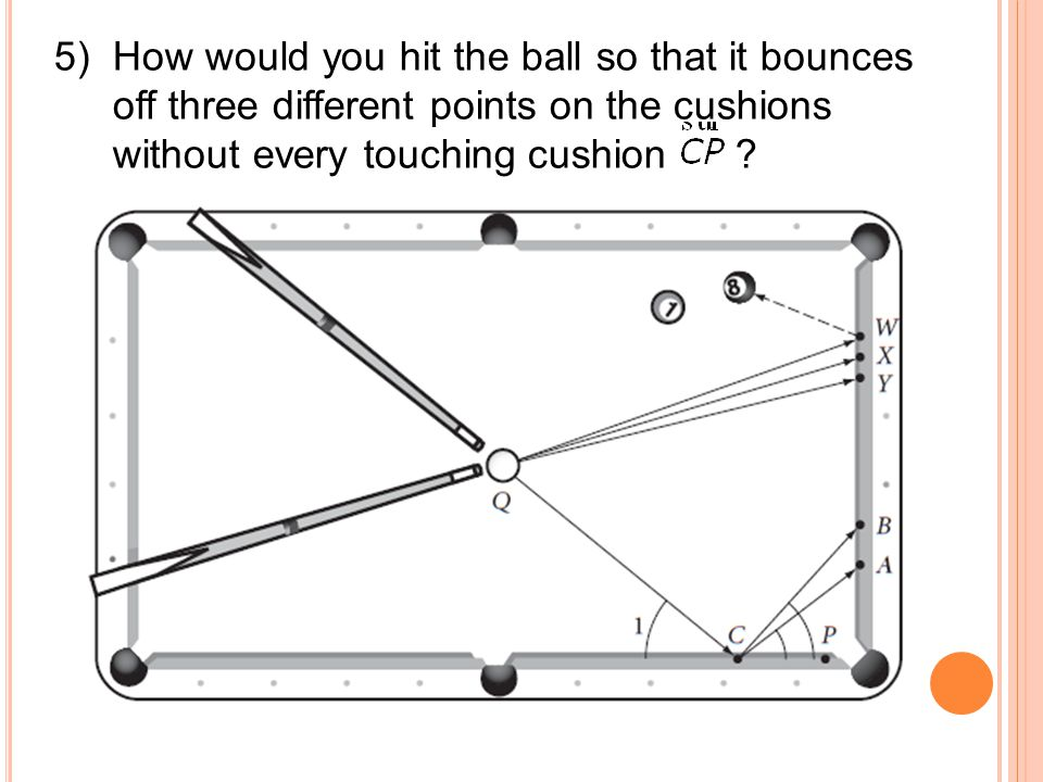 5) How would you hit the ball so that it bounces off three different points on the cushions without every touching cushion ?