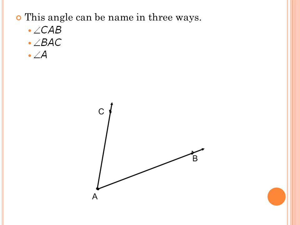 This angle can be name in three ways.