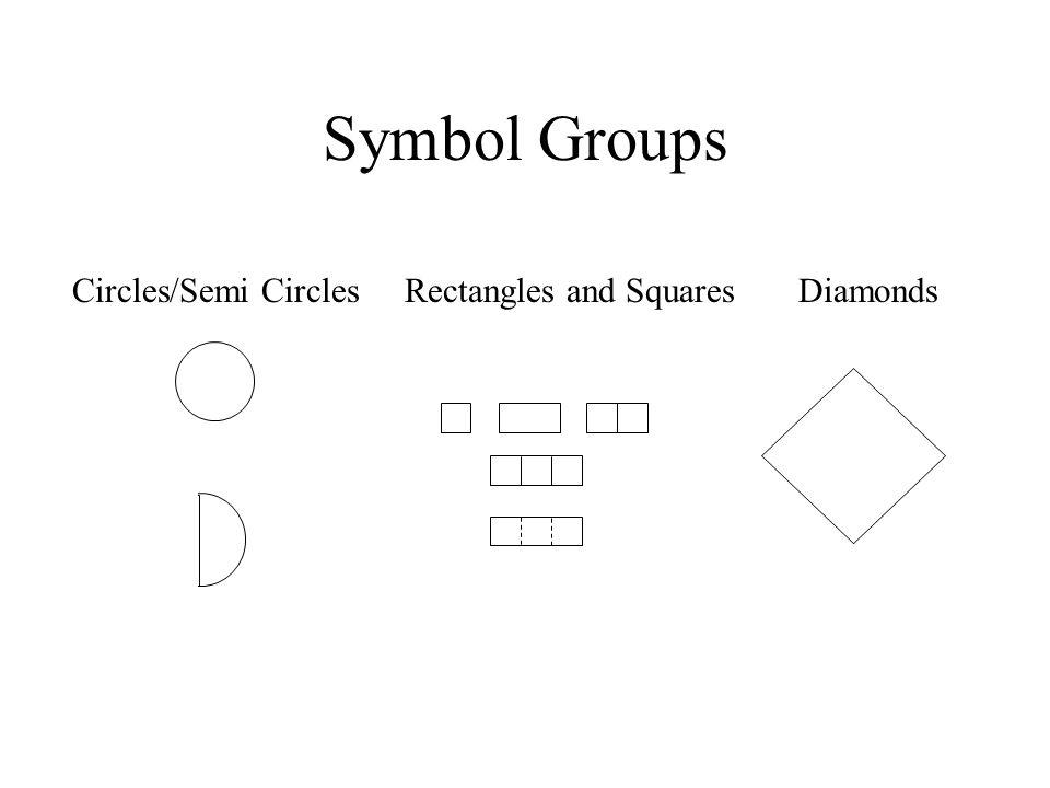 Symbol Groups Circles/Semi CirclesRectangles and SquaresDiamonds