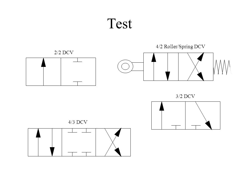 Test 2/2 DCV 4/3 DCV 3/2 DCV 4/2 Roller/Spring DCV