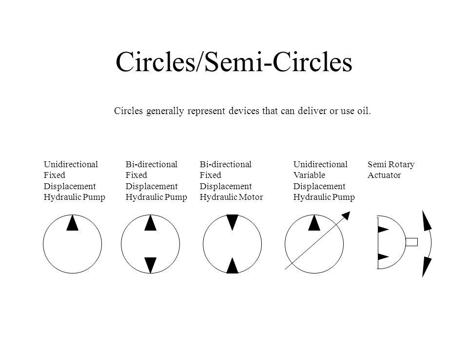Circles/Semi-Circles Unidirectional Fixed Displacement Hydraulic Pump Bi-directional Fixed Displacement Hydraulic Pump Bi-directional Fixed Displaceme