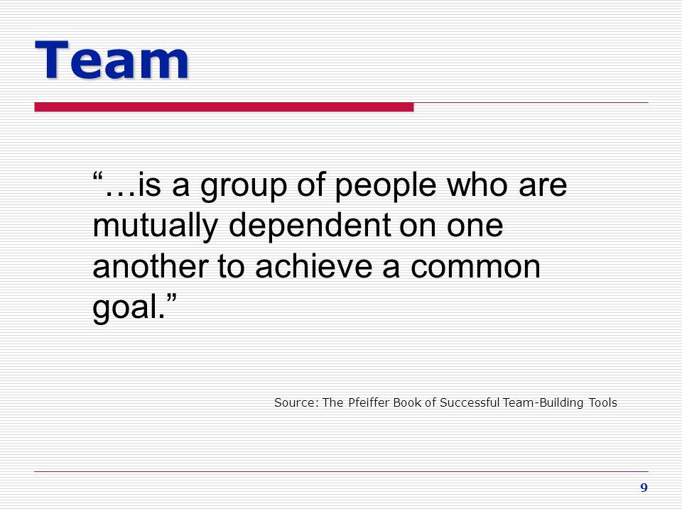 10 Team Development Model Rubin, Plovnick, and Fry, Task Oriented Team Development, 1975.