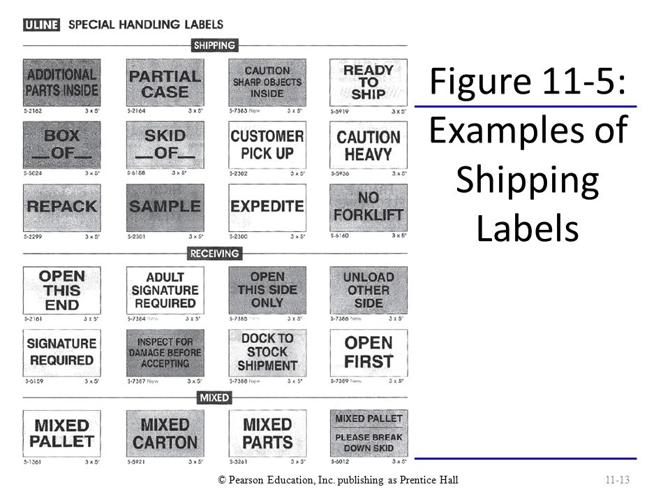 Figure 11-5: Examples of Shipping Labels © Pearson Education, Inc.