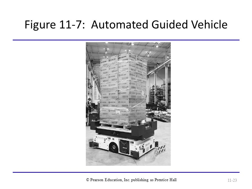 Figure 11-7: Automated Guided Vehicle 11-23 © Pearson Education, Inc. publishing as Prentice Hall