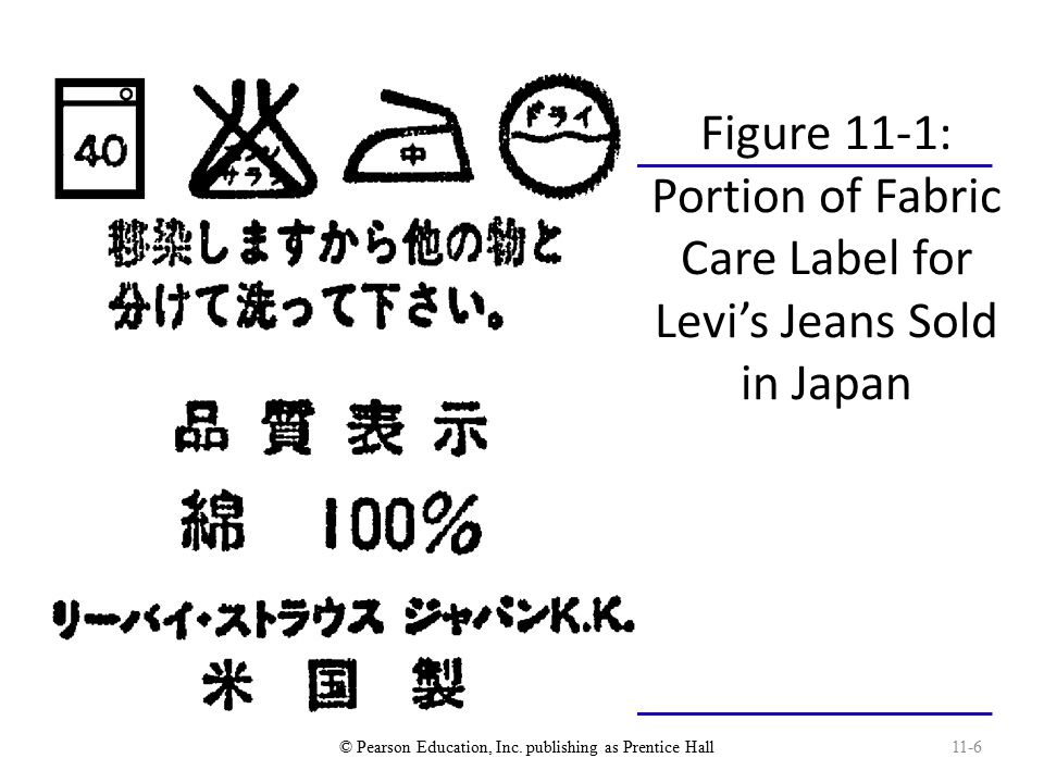 Figure 11-1: Portion of Fabric Care Label for Levi's Jeans Sold in Japan © Pearson Education, Inc.