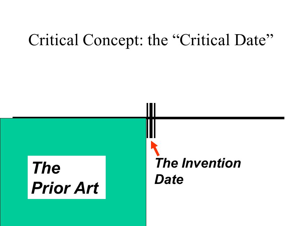 "Critical Concept: the ""Critical Date"" The Invention Date The Prior Art"