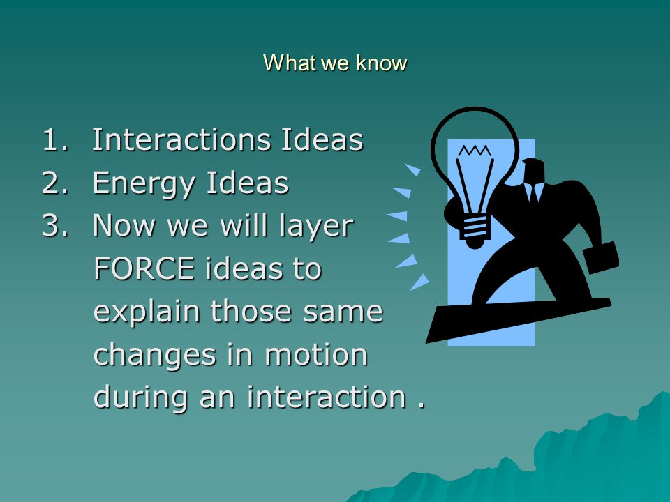 What we know 1. Interactions Ideas 2. Energy Ideas 3.