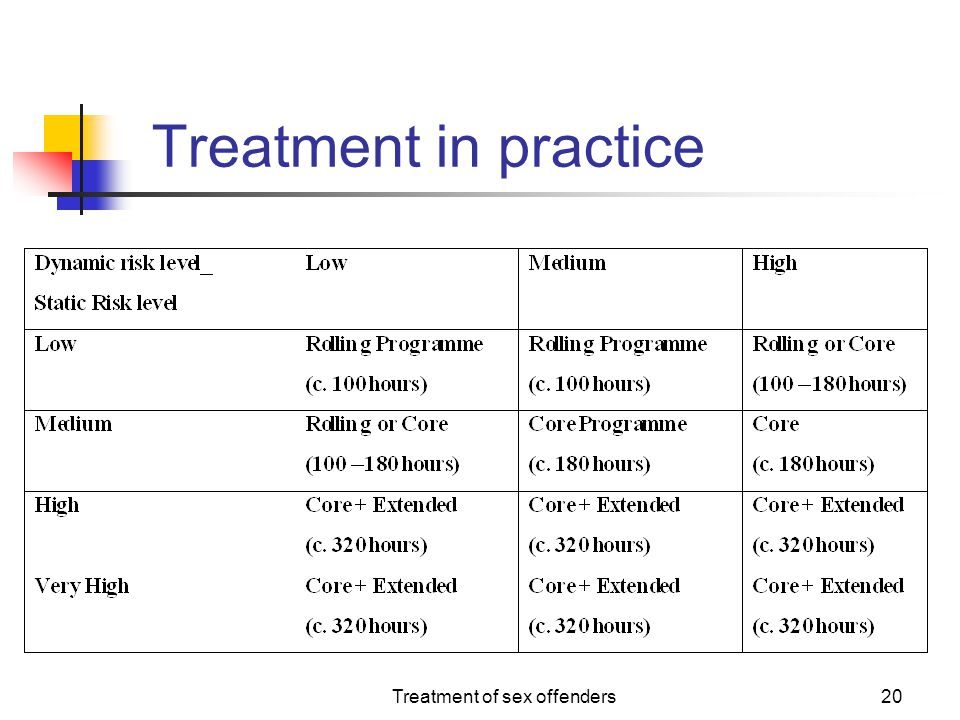 Treatment of sex offenders20 Treatment in practice