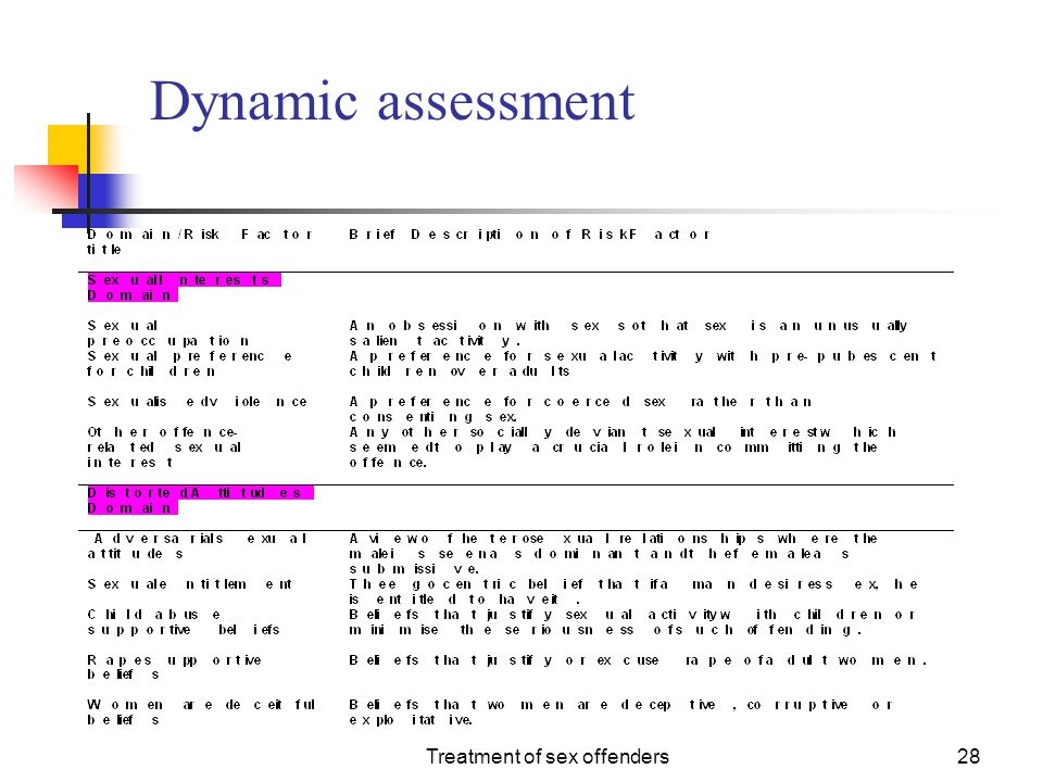 Treatment of sex offenders28 Dynamic assessment