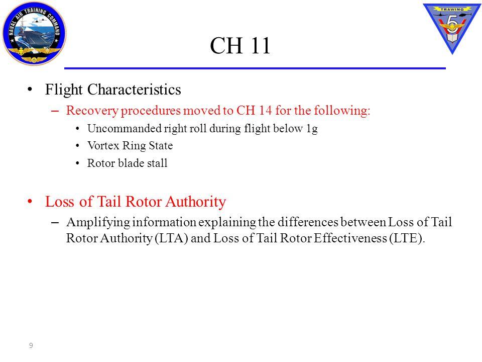 CH 12 Battery HOT – BAT Switch – OFF.