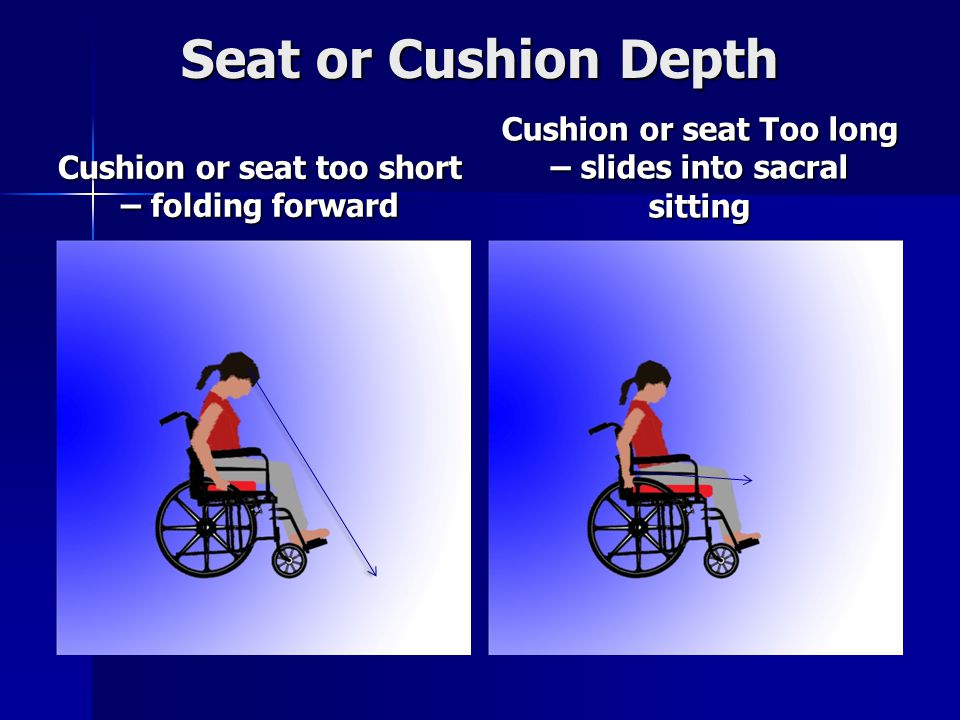 Seat or Cushion Depth Cushion or seat too short – folding forward Cushion or seat Too long – slides into sacral sitting