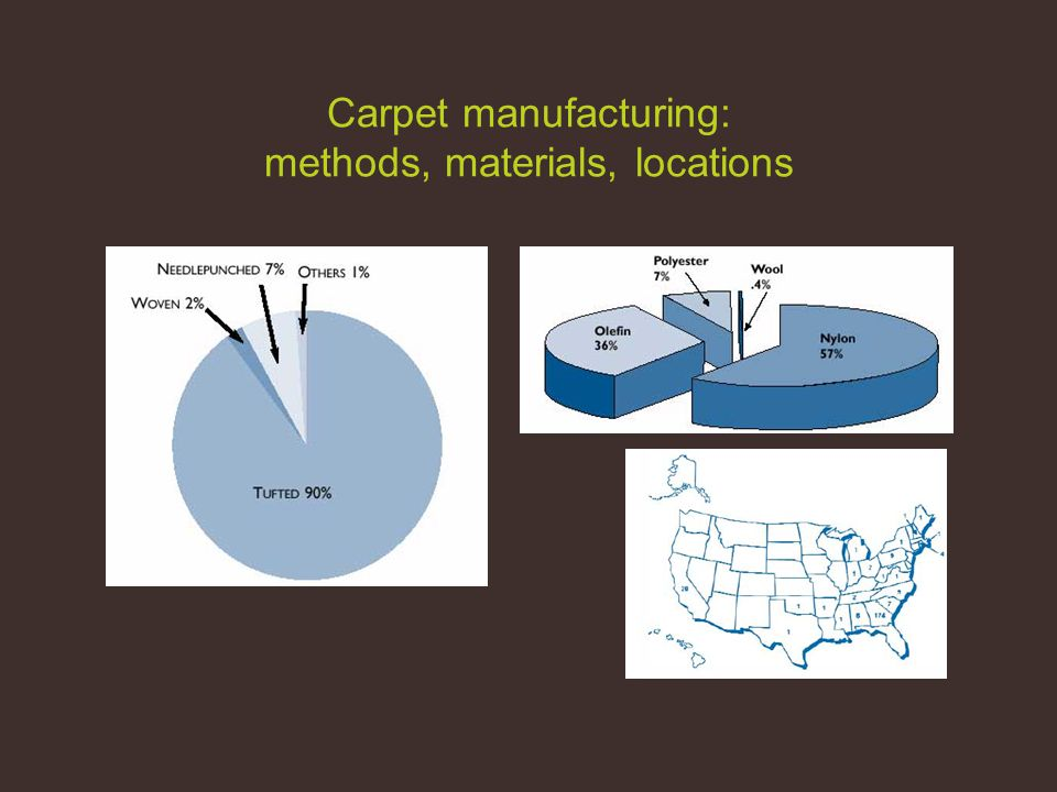 Carpet manufacturing: methods, materials, locations