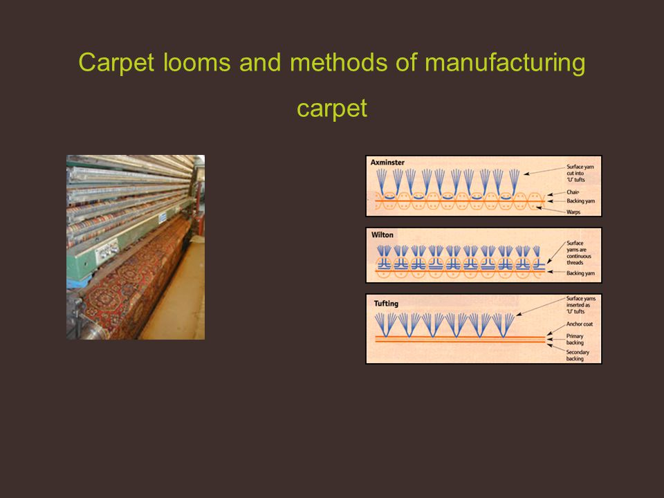 Carpet looms and methods of manufacturing carpet