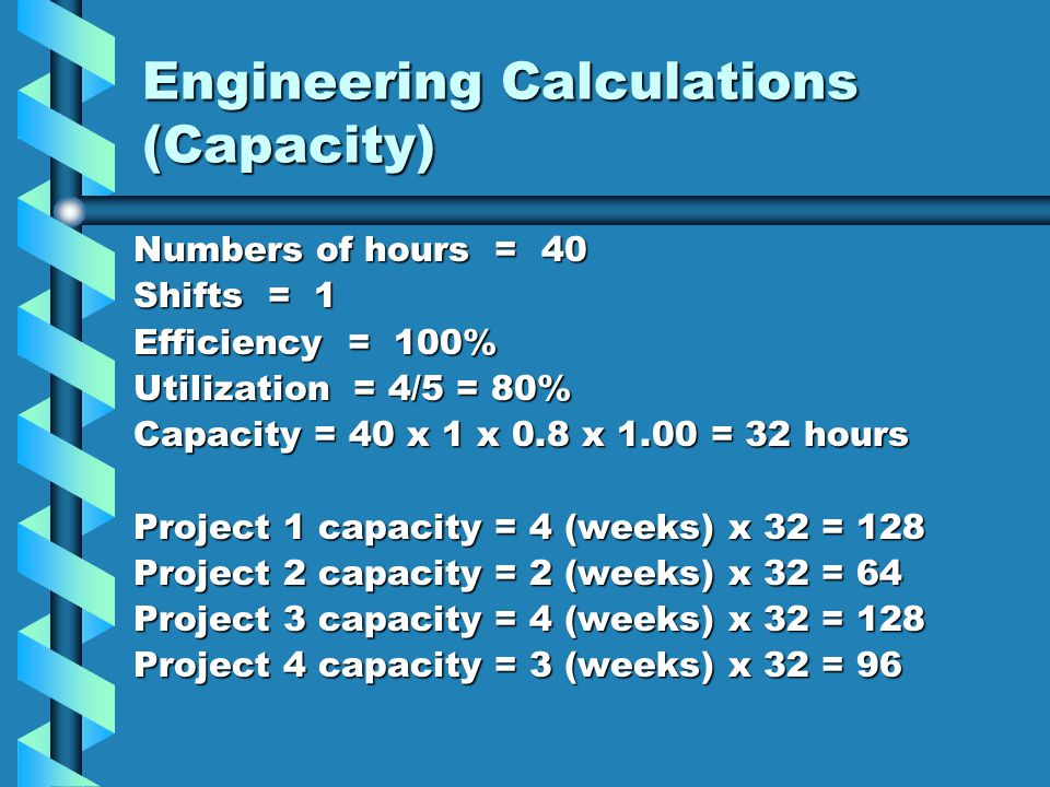 Engineering Calculations (Capacity) Numbers of hours = 40 Shifts = 1 Efficiency = 100% Utilization = 4/5 = 80% Capacity = 40 x 1 x 0.8 x 1.00 = 32 hou