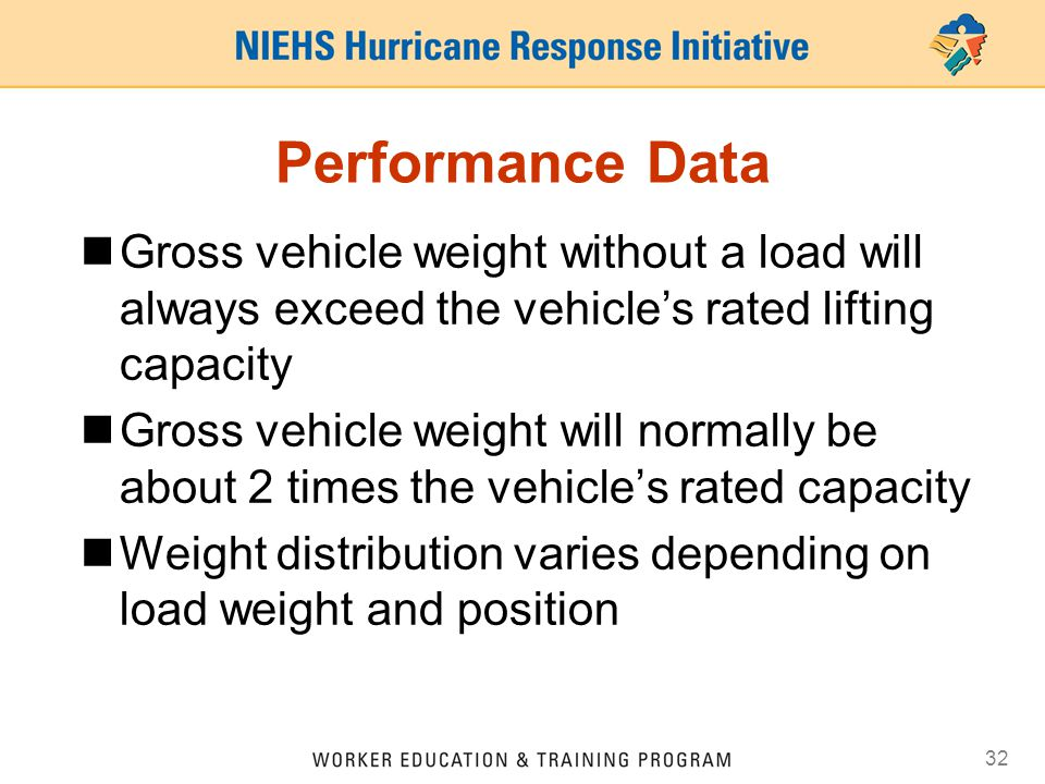 32 Performance Data Gross vehicle weight without a load will always exceed the vehicle's rated lifting capacity Gross vehicle weight will normally be
