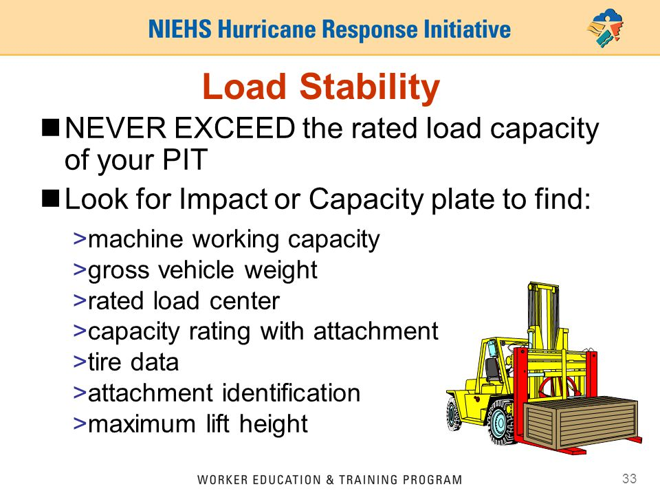 33 NEVER EXCEED the rated load capacity of your PIT Look for Impact or Capacity plate to find: >machine working capacity >gross vehicle weight >rated