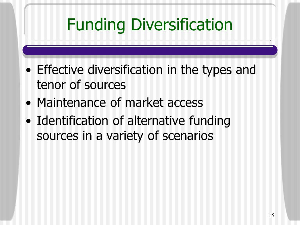 15 Funding Diversification Effective diversification in the types and tenor of sources Maintenance of market access Identification of alternative fund