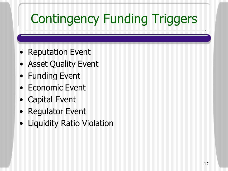 17 Contingency Funding Triggers Reputation Event Asset Quality Event Funding Event Economic Event Capital Event Regulator Event Liquidity Ratio Violat