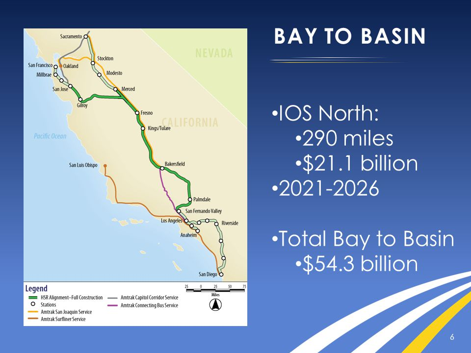 BAY TO BASIN 6 IOS North: 290 miles $21.1 billion 2021-2026 Total Bay to Basin $54.3 billion