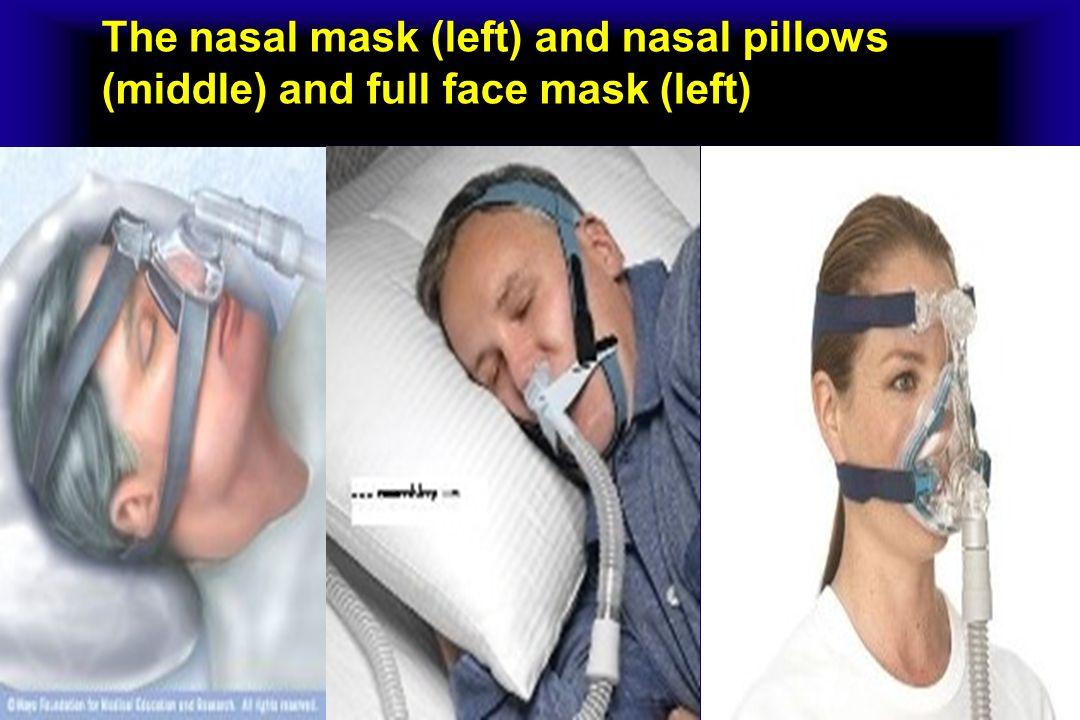 Left: Nasal pillows. Center. Total face mask. Right: Helmet.