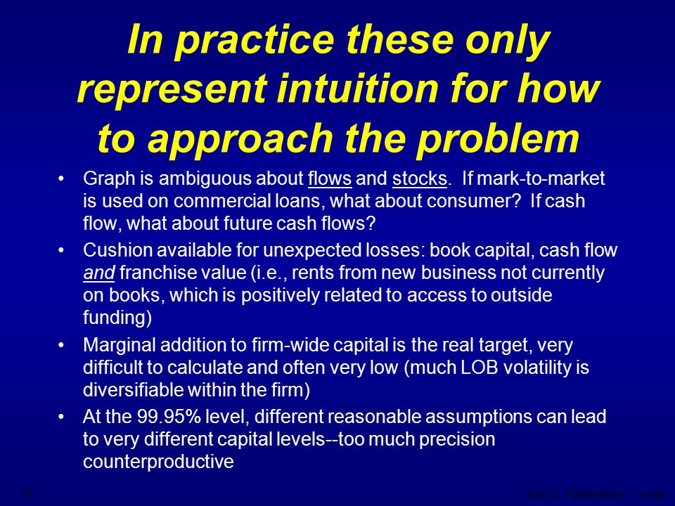 Eric G. Falkenstein 11/8/99 13 In practice these only represent intuition for how to approach the problem Graph is ambiguous about flows and stocks. I
