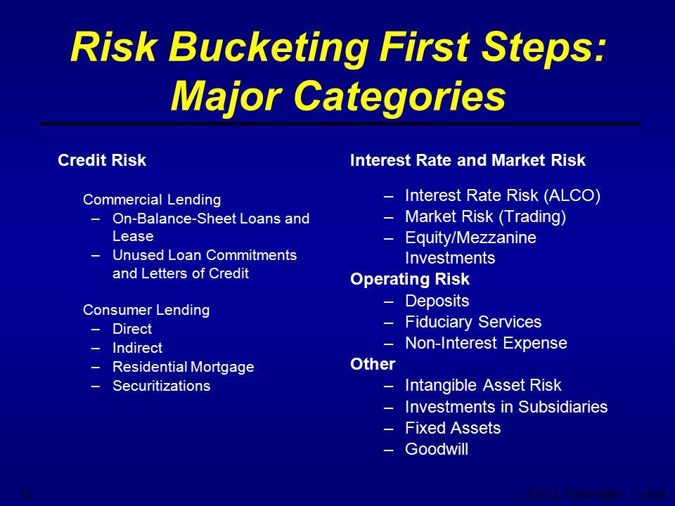 Eric G. Falkenstein 11/8/99 18 Risk Bucketing First Steps: Major Categories Credit Risk Commercial Lending –On-Balance-Sheet Loans and Lease –Unused L