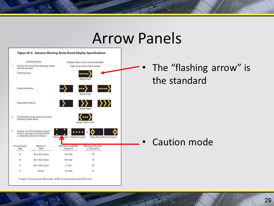 Arrow Panels The flashing arrow is the standard Caution mode 29
