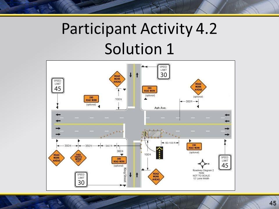 Participant Activity 4.2 Solution 1 45