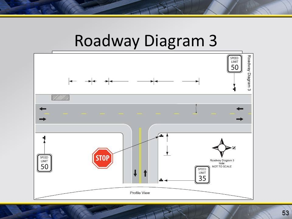 Roadway Diagram 3 53