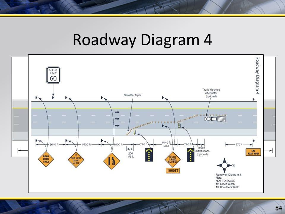 Roadway Diagram 4 54