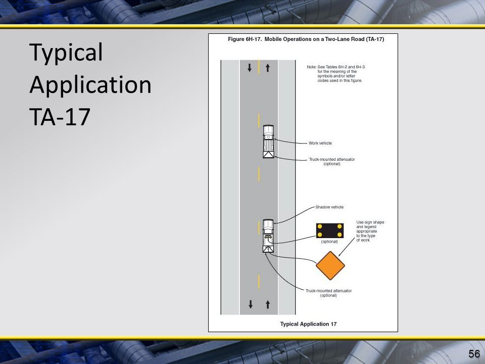 Typical Application TA-17 56