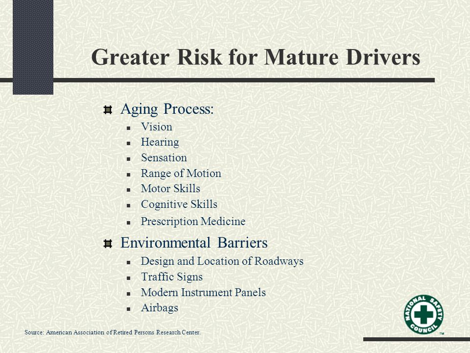 Greater Risk for Mature Drivers Aging Process: Vision Hearing Sensation Range of Motion Motor Skills Cognitive Skills Prescription Medicine Environmental Barriers Design and Location of Roadways Traffic Signs Modern Instrument Panels Airbags Source: American Association of Retired Persons Research Center.