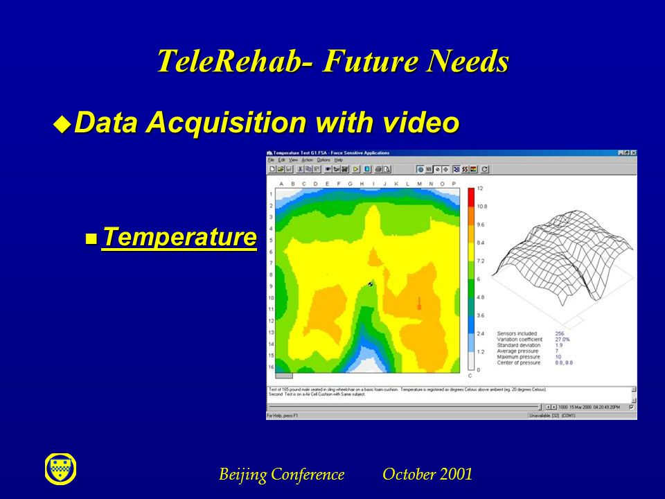 Beijing Conference October 2001 TeleRehab- Future Needs u Data Acquisition with video n Temperature