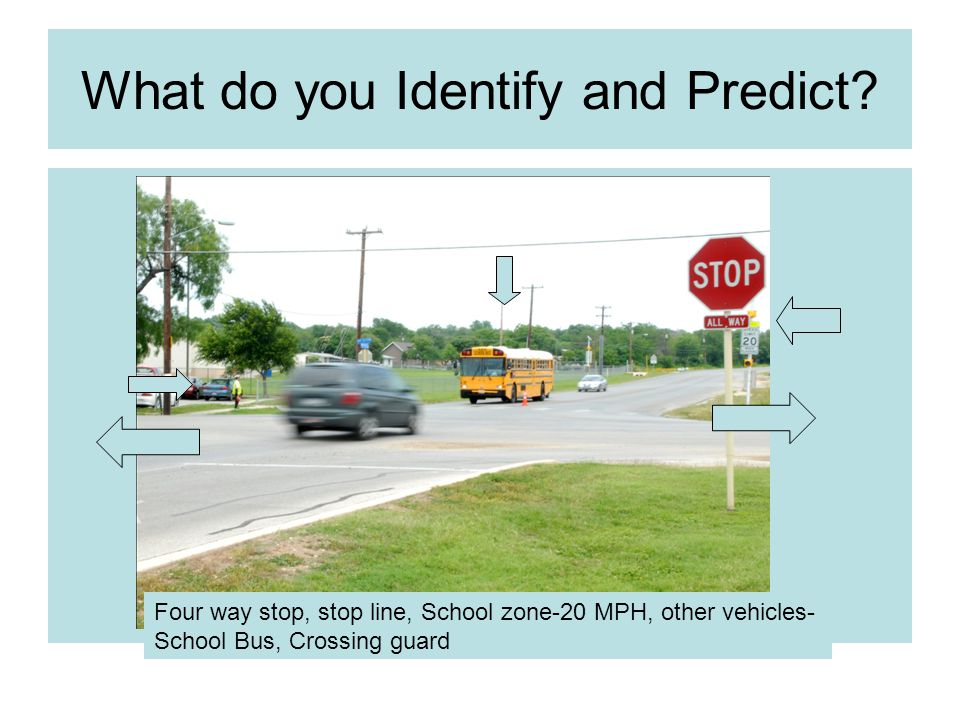 What do you Identify and Predict? Four way stop, stop line, School zone-20 MPH, other vehicles- School Bus, Crossing guard