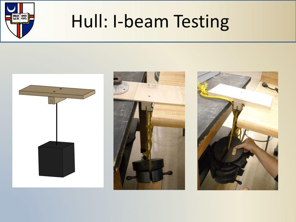 Hull: I-beam Testing