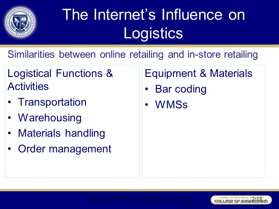 The Internet's Influence on Logistics Logistical Functions & Activities Transportation Warehousing Materials handling Order management Equipment & Materials Bar coding WMSs © Pearson Education, Inc.