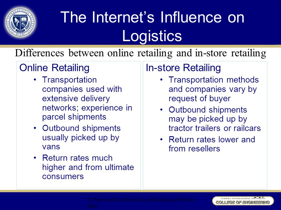 The Internet's Influence on Logistics Online Retailing Transportation companies used with extensive delivery networks; experience in parcel shipments Outbound shipments usually picked up by vans Return rates much higher and from ultimate consumers In-store Retailing Transportation methods and companies vary by request of buyer Outbound shipments may be picked up by tractor trailers or railcars Return rates lower and from resellers 2-21 Differences between online retailing and in-store retailing © Pearson Education, Inc.