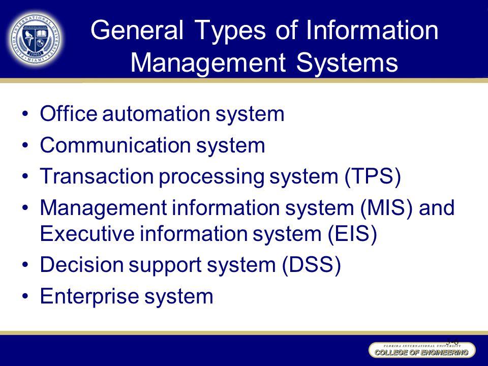 General Types of Information Management Systems Office automation system Communication system Transaction processing system (TPS) Management information system (MIS) and Executive information system (EIS) Decision support system (DSS) Enterprise system 3-6