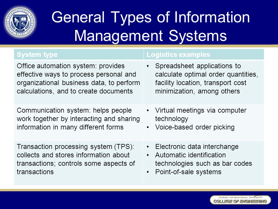 General Types of Information Management Systems 3-7 System typeLogistics examples Office automation system: provides effective ways to process personal and organizational business data, to perform calculations, and to create documents Spreadsheet applications to calculate optimal order quantities, facility location, transport cost minimization, among others Communication system: helps people work together by interacting and sharing information in many different forms Virtual meetings via computer technology Voice-based order picking Transaction processing system (TPS): collects and stores information about transactions; controls some aspects of transactions Electronic data interchange Automatic identification technologies such as bar codes Point-of-sale systems