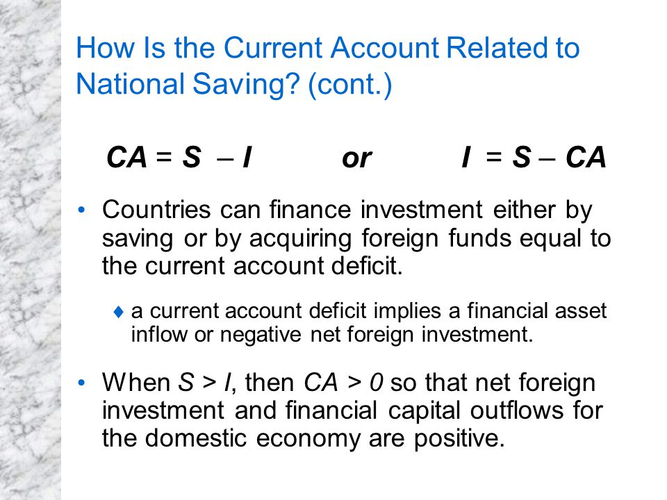 How Is the Current Account Related to National Saving? (cont.) CA = S – I or I = S – CA Countries can finance investment either by saving or by acquir
