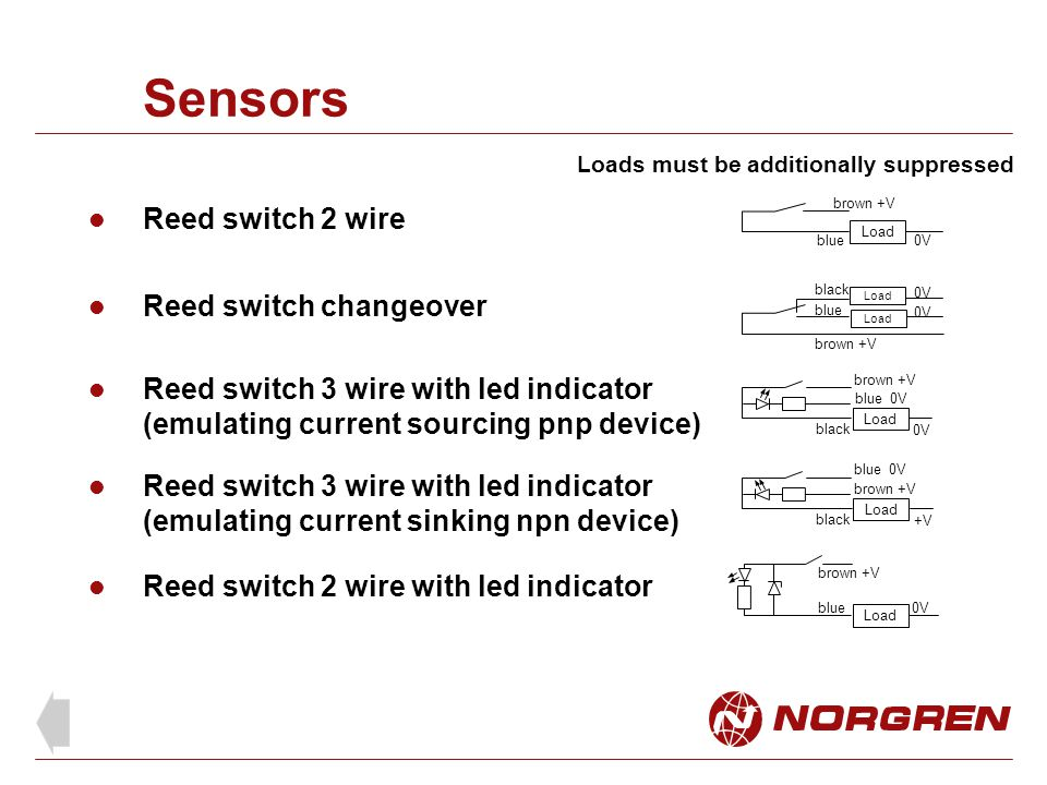 Sensors Reed switch 2 wire Reed switch changeover Reed switch 3 wire with led indicator (emulating current sinking npn device) Reed switch 3 wire with