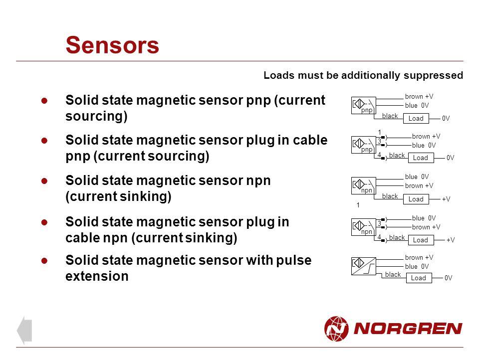 Sensors Solid state magnetic sensor pnp (current sourcing) Solid state magnetic sensor plug in cable pnp (current sourcing) Solid state magnetic senso