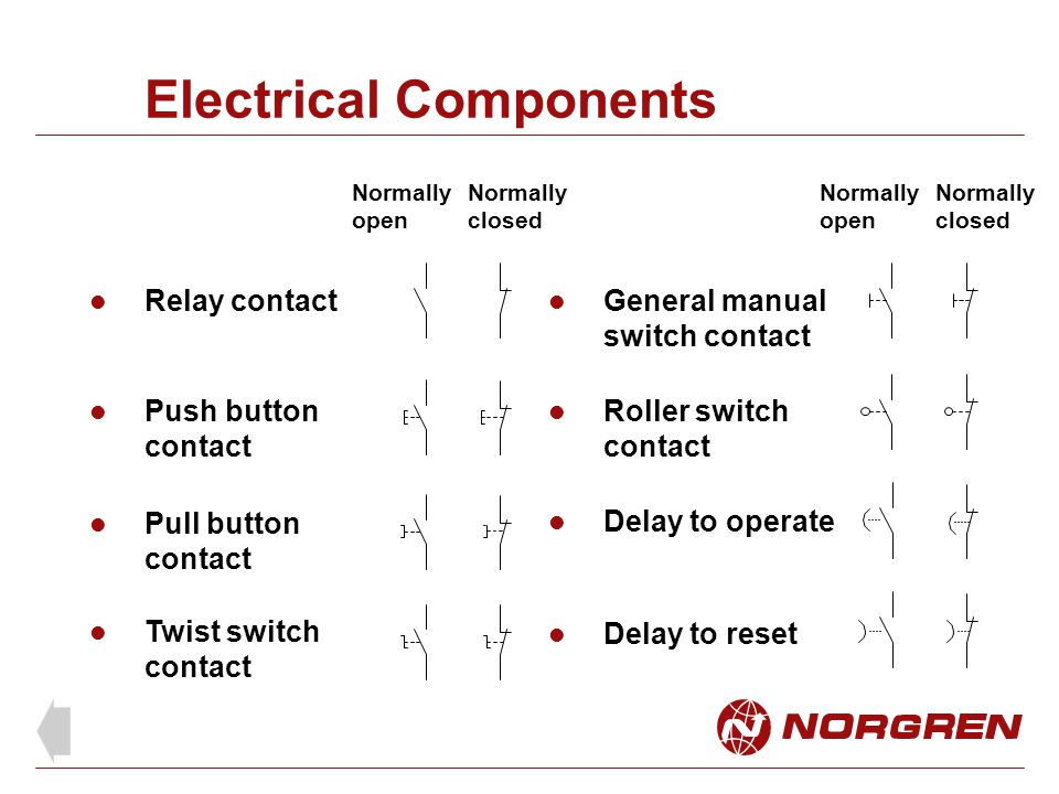 Electrical Components Relay contact General manual switch contact Push button contact Pull button contact Twist switch contact Roller switch contact D