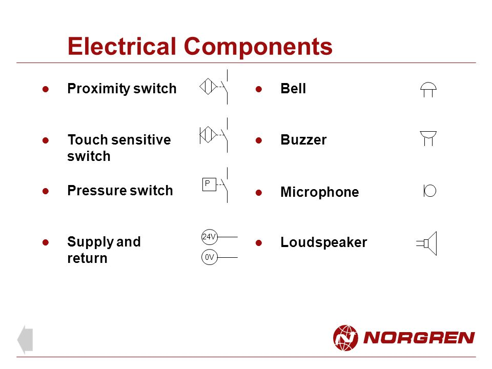 Electrical Components Supply and return Proximity switch Touch sensitive switch Pressure switch Bell Buzzer Microphone Loudspeaker P 24V 0V