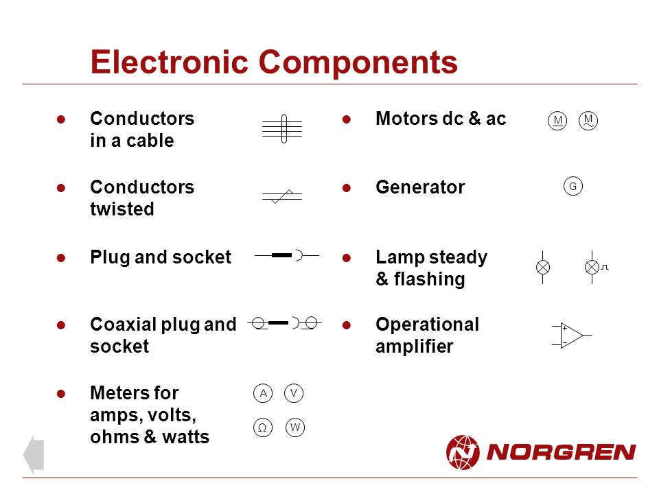 Electronic Components Conductors in a cable Meters for amps, volts, ohms & watts Conductors twisted Plug and socket Coaxial plug and socket Motors dc