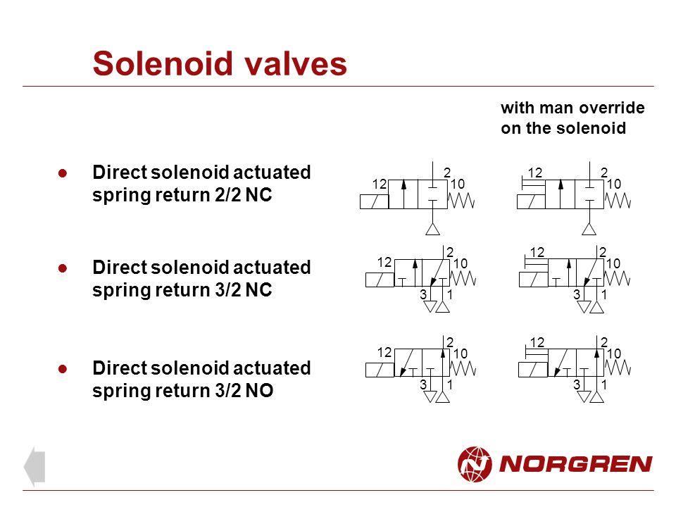 Solenoid valves Direct solenoid actuated spring return 2/2 NC Direct solenoid actuated spring return 3/2 NC Direct solenoid actuated spring return 3/2