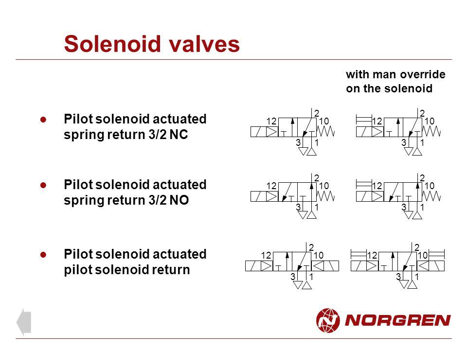 Solenoid valves Pilot solenoid actuated spring return 3/2 NC Pilot solenoid actuated spring return 3/2 NO Pilot solenoid actuated pilot solenoid retur