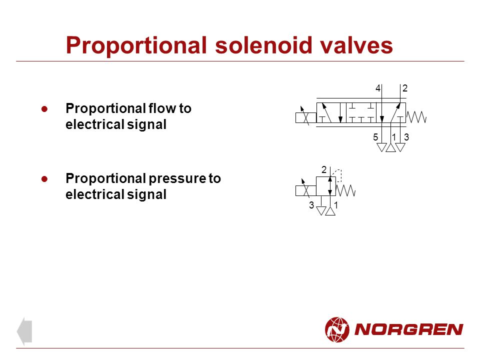 Proportional solenoid valves Proportional flow to electrical signal Proportional pressure to electrical signal 24 153 1 2 3