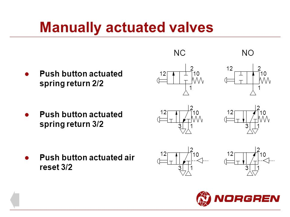 Manually actuated valves Push button actuated spring return 2/2 Push button actuated spring return 3/2 Push button actuated air reset 3/2 NCNO 2 1012