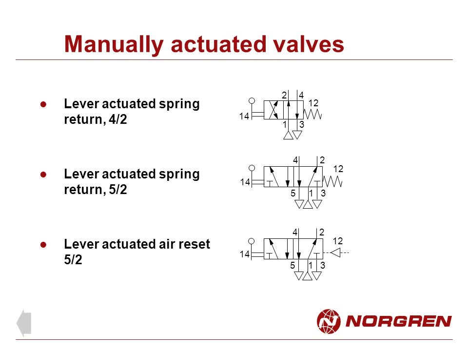 Manually actuated valves Lever actuated spring return, 4/2 Lever actuated spring return, 5/2 Lever actuated air reset 5/2 1 24 53 14 12 1 24 53 14 12